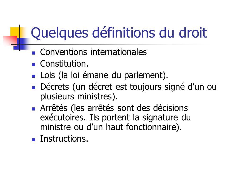 Quelques définitions du droit Conventions internationales Constitution. Lois (la loi émane du parlement). Décrets (un décret est toujours signé dun ou