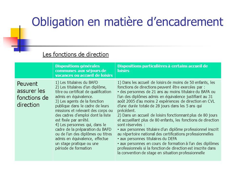 Obligation en matière dencadrement Dispositions générales communes aux séjours de vacances ou accueil de loisirs Dispositions particulières à certains