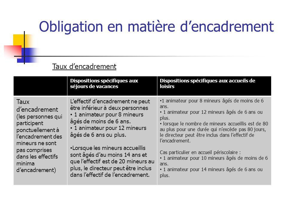 Obligation en matière dencadrement Dispositions spécifiques aux séjours de vacances Dispositions spécifiques aux accueils de loisirs Taux dencadrement