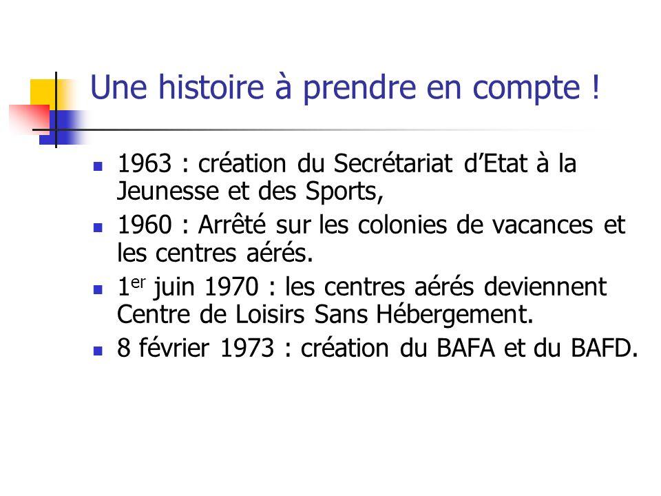 Une histoire à prendre en compte ! 1963 : création du Secrétariat dEtat à la Jeunesse et des Sports, 1960 : Arrêté sur les colonies de vacances et les