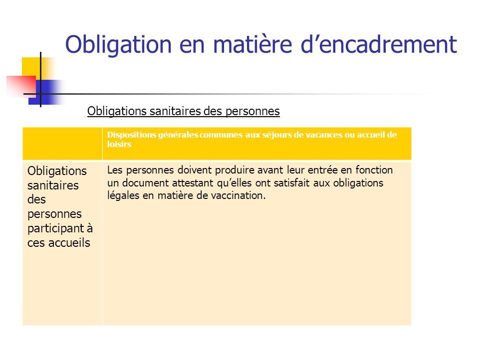 Obligation en matière dencadrement Dispositions générales communes aux séjours de vacances ou accueil de loisirs Obligations sanitaires des personnes