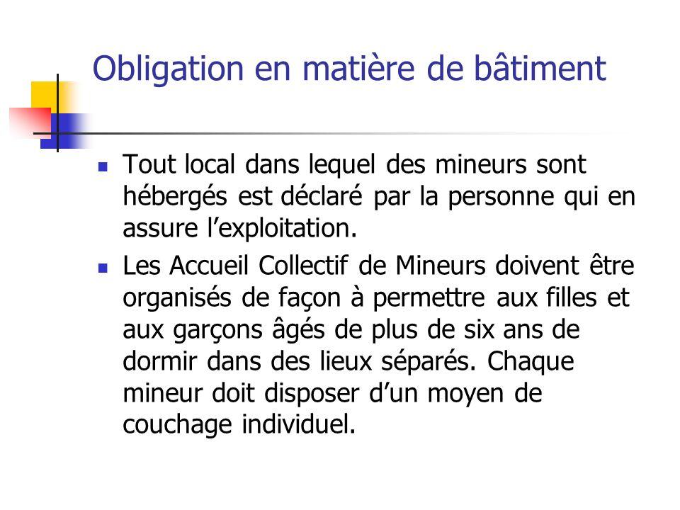 Obligation en matière de bâtiment Tout local dans lequel des mineurs sont hébergés est déclaré par la personne qui en assure lexploitation.