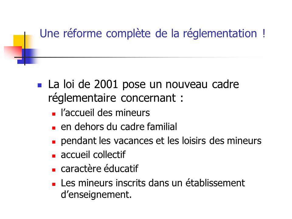La loi de 2001 pose un nouveau cadre réglementaire concernant : laccueil des mineurs en dehors du cadre familial pendant les vacances et les loisirs des mineurs accueil collectif caractère éducatif Les mineurs inscrits dans un établissement denseignement.