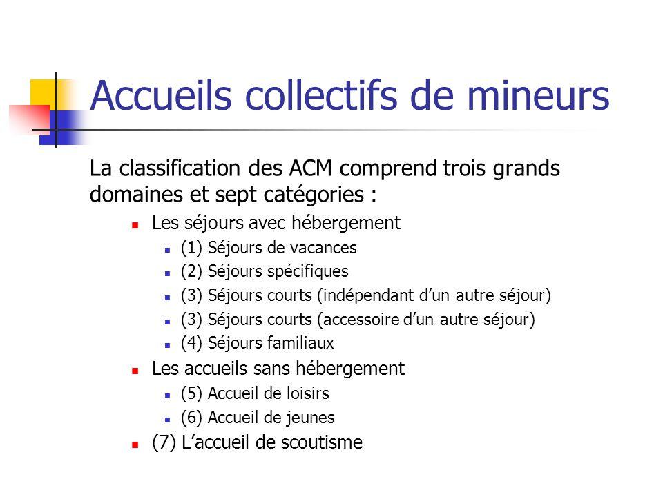 Accueils collectifs de mineurs La classification des ACM comprend trois grands domaines et sept catégories : Les séjours avec hébergement (1) Séjours