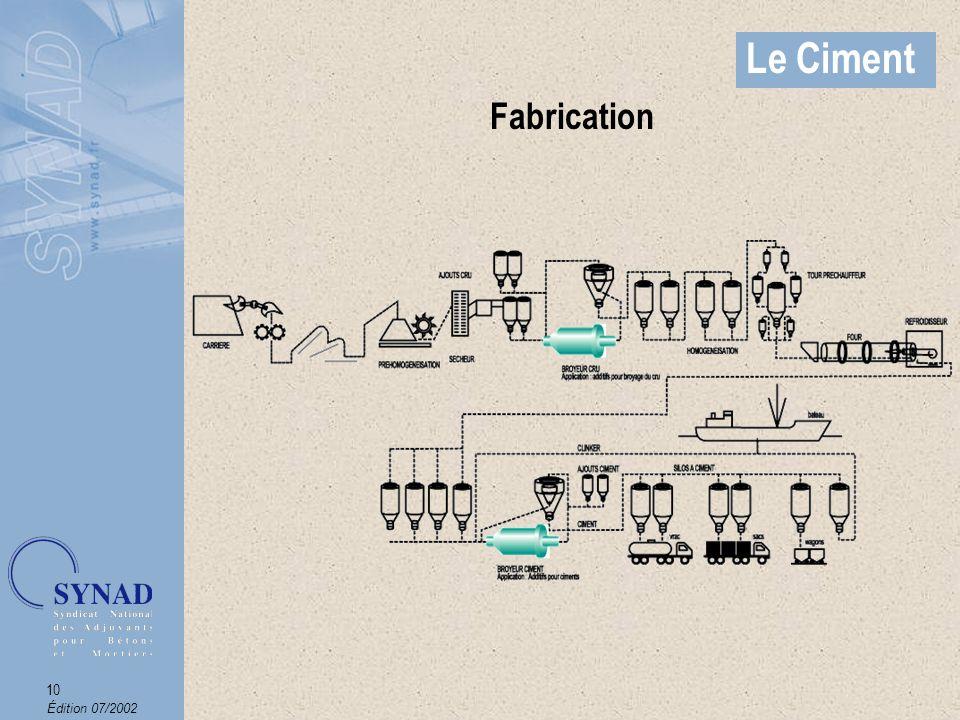 Édition 07/2002 11 Le Ciment Fabrication
