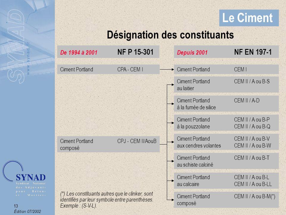 Édition 07/2002 14 Le Ciment Désignation des constituants (suite) De 1994 à 2001 NF P 15-301 Depuis 2001 NF EN 197-1 Ciment de haut fourneauCHF-CEM III/A ou B CLK-CEM III/C (*) Les constituants autres que le clinker, sont identifiés par leur symbole entre parenthèses.