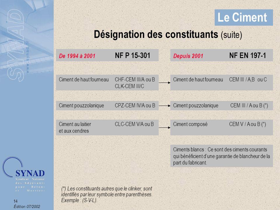 Édition 07/2002 15 Le Ciment Catégories et Classes TYPES CLASSES DE RÉSISTANCE CIMENT Ciments les plus couramment utilisés en France CEM I : CEM II / A : CEM II / B : CEM III / A : CEM III / B : CEM III / C : 32,5 N ou R (normal ou rapide) 42,5 N ou R (normal ou rapide) 52,5 N ou R (normal ou rapide) Nouvelle norme NF EN 197-1 (2001) des ciments courants 95% de clinker + constituants de 80 à 95% de clinker + constituants de 65 à 79% de clinker + constituants de 35 à 64% de clinker + constituants de 20 à 34% de clinker + constituants de 5 à 19% de clinker + constituants
