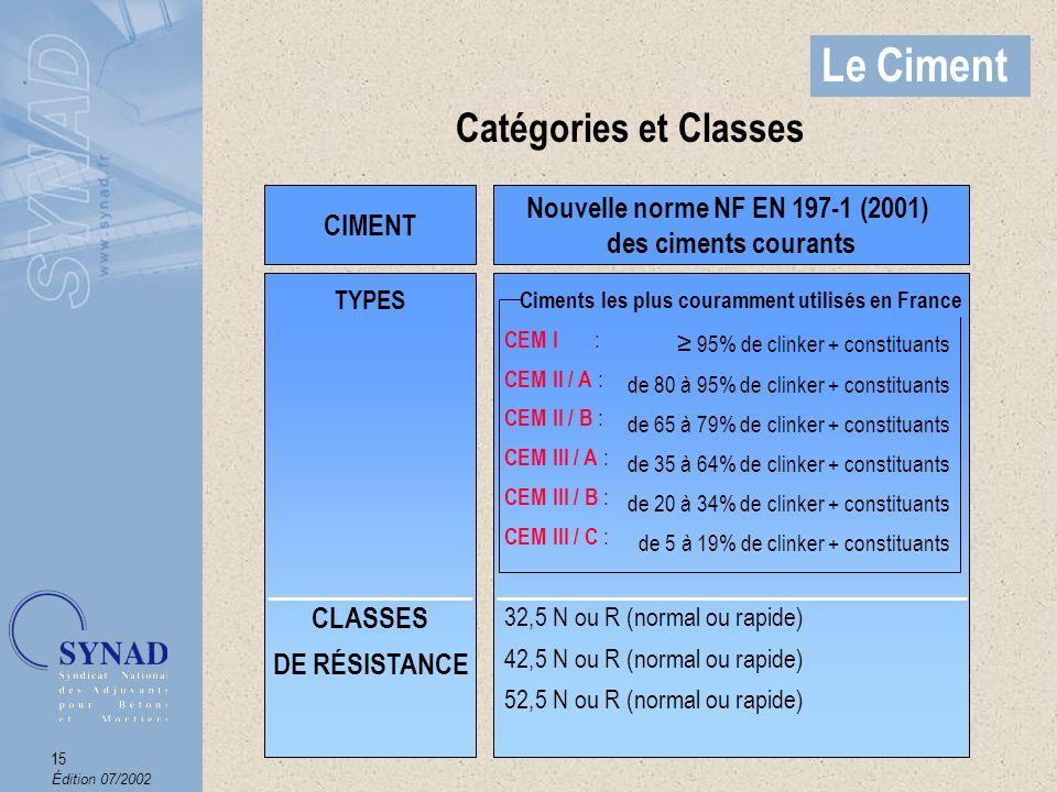 Édition 07/2002 16 Le Ciment Utilisations CIMENTUsages CEM I Béton armé en général coulé sur place ou préfabriqué.