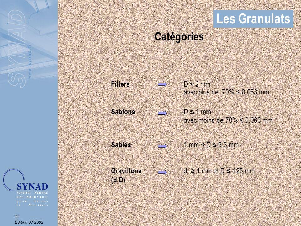 Édition 07/2002 25 Les Granulats Module de finesse dun sable Le module de finesse dun sable est égal au 1/100 de la somme des refus cumulés, exprimés en pourcentage sur les tamis suivants : 0.16 - 0.315 - 0.63 - 1.25 - 2.5 - 5 Exemple : Sable Fin : MF = 1.8 Sable Normal : MF = 2.5 Sable Grossier : MF = 3.2 FINSMOYENSGROS SABLES 10 20 30 40 50 60 70 80 90 100 TAMISATS en % A A B B C C A = préférentiel Mod.