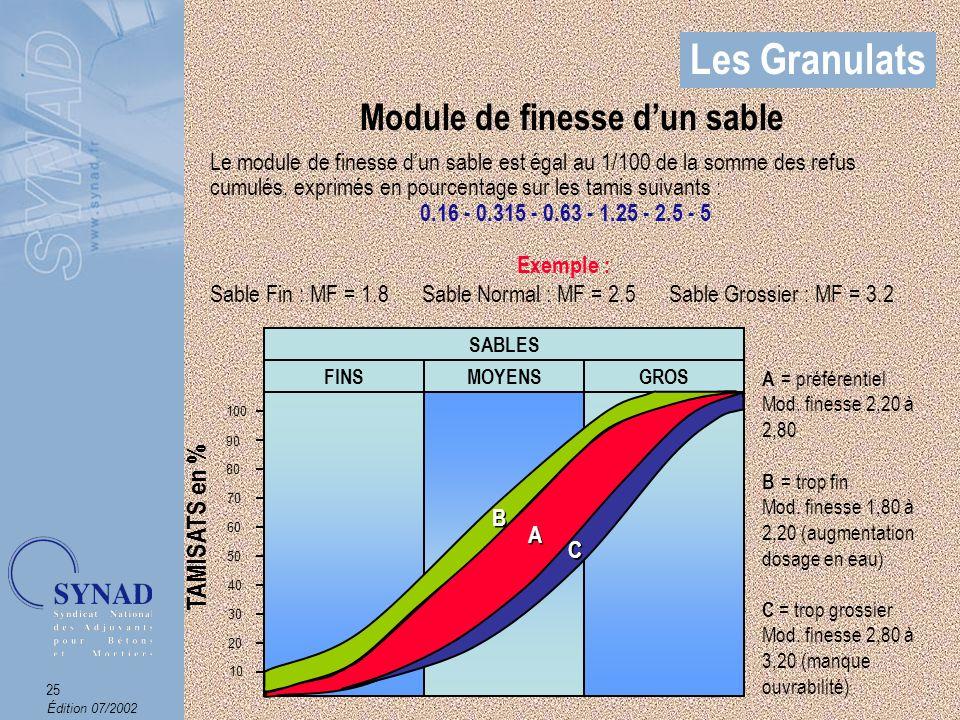 Édition 07/2002 26 Les Granulats Influence du rapport G/S (dans la formulation des bétons courants) (G = % de gravillons > 5mm et S = % de sable passant à 5mm).