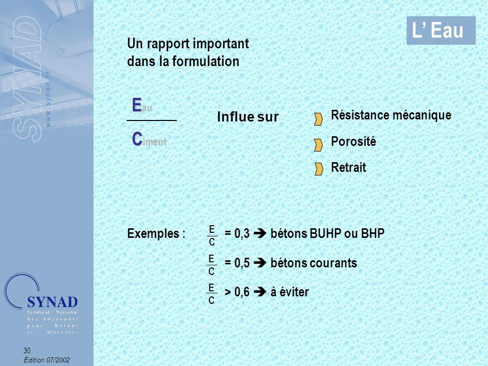 Édition 07/2002 31 L Eau Illustration de lincidence du dosage en eau Une modification du dosage en eau par rapport à la quantité optimale entraîne une incidence importante sur les résistances mécaniques -90 -80 -70 -60 -50 -40 -30 -20 -10 100% quantité optimale +20%+33%+60%+100% -100 AJOUT DEAU RESISTANCE %
