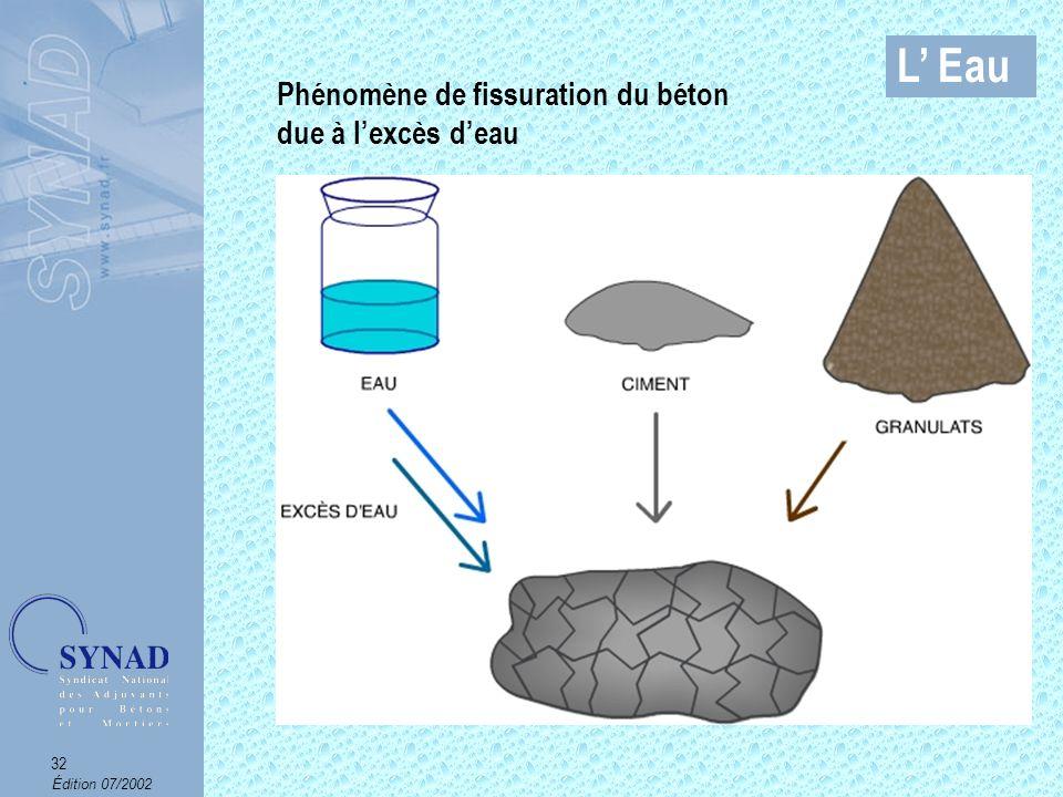 Édition 07/2002 33 L Eau Phénomène de fissuration du béton due à lévaporation de leau (importance de la cure)