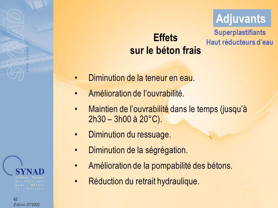 Édition 07/2002 49 Adjuvants Effets sur le béton durci Amélioration des résistances mécaniques à court et long terme.