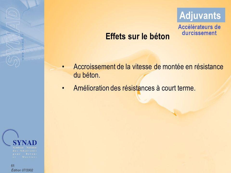 Édition 07/2002 62 Adjuvants Domaines dapplications Tous les bétons nécessitant une résistance à court terme.