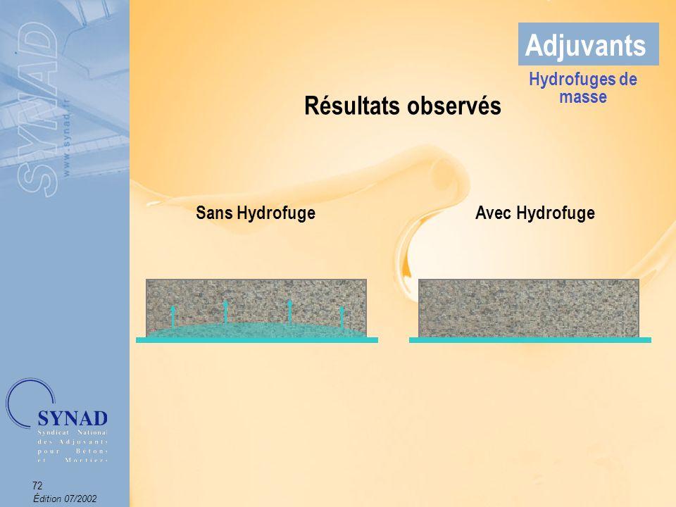 Édition 07/2002 73 Adjuvants Effets sur le béton Obturation du réseau capillaire du béton.