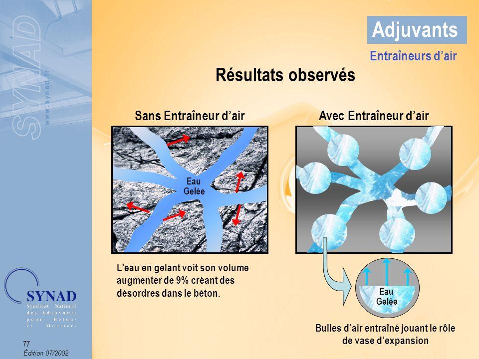 Édition 07/2002 78 Adjuvants Effets sur le béton Protection contre les cycles de gel/dégel, sel de déverglaçage.