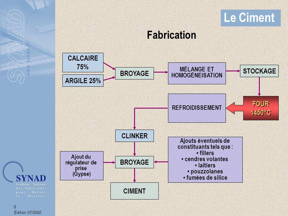 Édition 07/2002 10 Le Ciment Fabrication