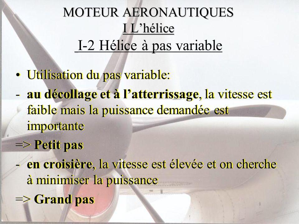 MOTEUR AERONAUTIQUES I Lhélice MOTEUR AERONAUTIQUES I Lhélice I-2 Hélice à pas variable Utilisation du pas variable: -au décollage et à latterrissage,