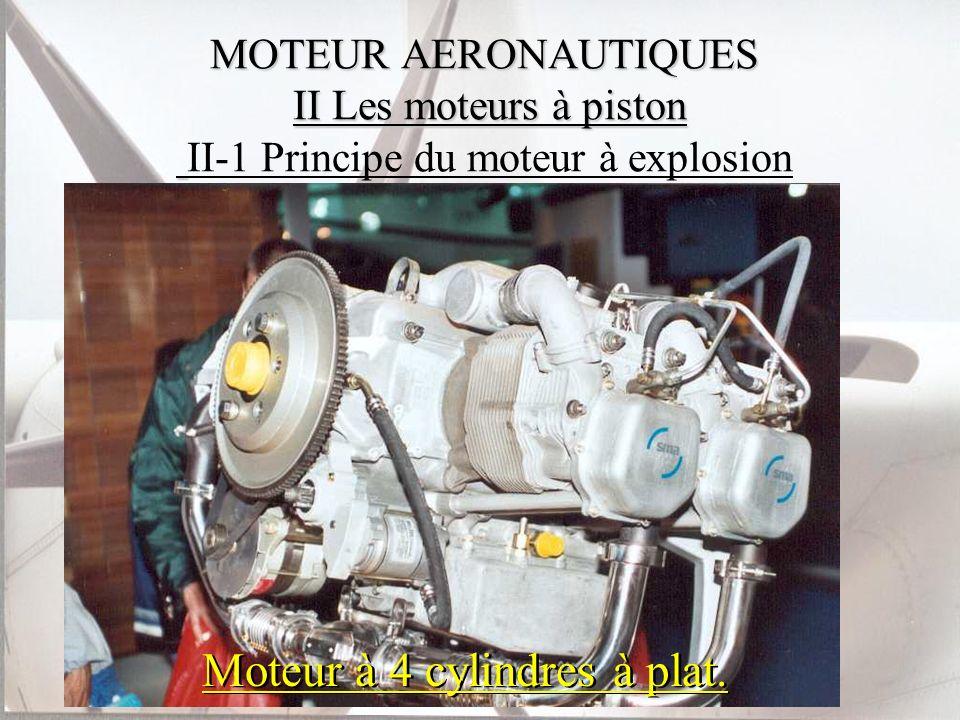 MOTEUR AERONAUTIQUES II Les moteurs à piston MOTEUR AERONAUTIQUES II Les moteurs à piston II-1 Principe du moteur à explosion Moteur à 4 cylindres à p