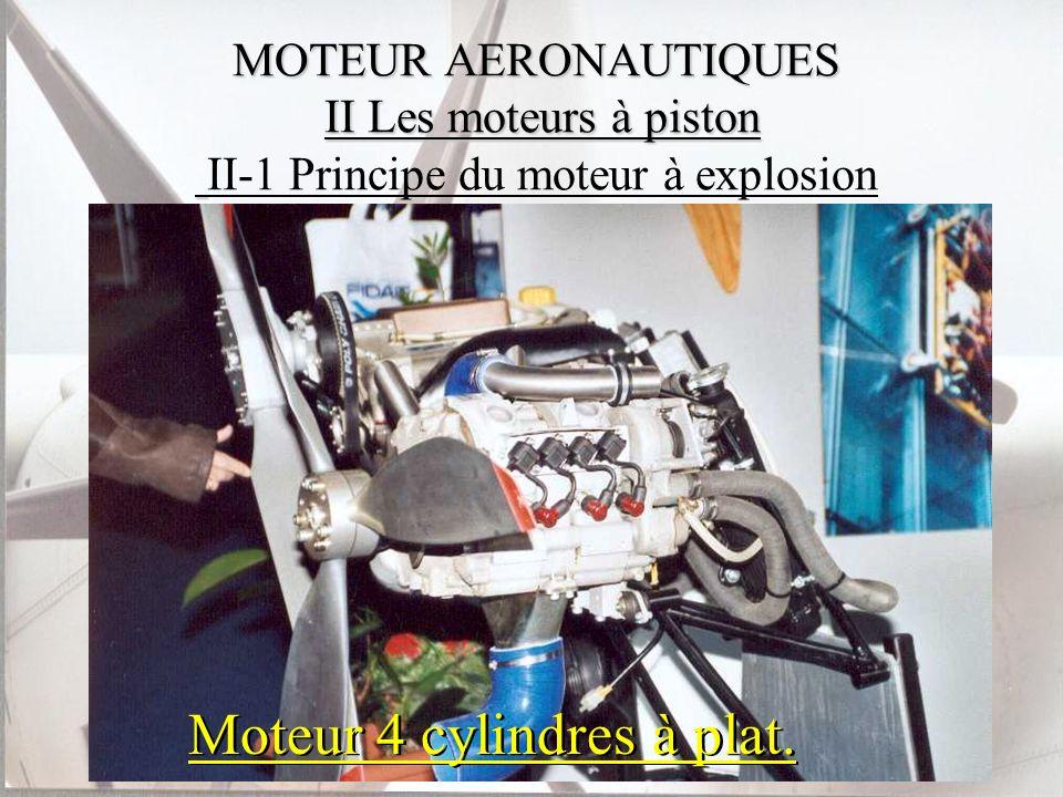 MOTEUR AERONAUTIQUES II Les moteurs à piston MOTEUR AERONAUTIQUES II Les moteurs à piston II-1 Principe du moteur à explosion Moteur 4 cylindres à pla