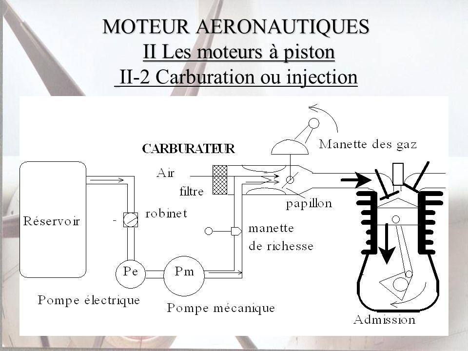 MOTEUR AERONAUTIQUES II Les moteurs à piston MOTEUR AERONAUTIQUES II Les moteurs à piston II-2 Carburation ou injection
