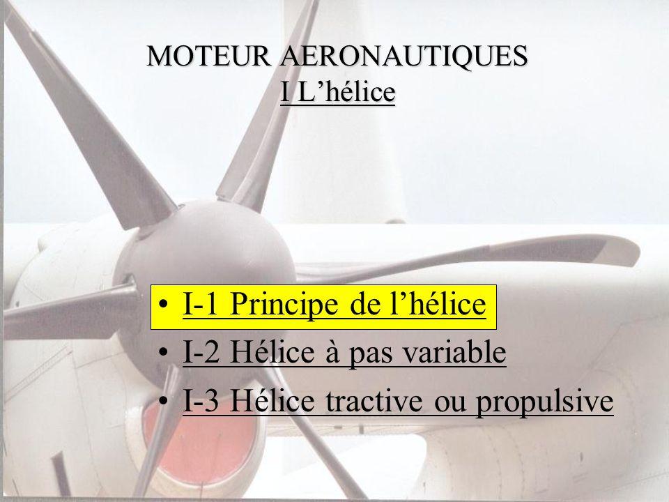 MOTEUR AERONAUTIQUES I Lhélice I-1 Principe de lhélice I-2 Hélice à pas variable I-3 Hélice tractive ou propulsive