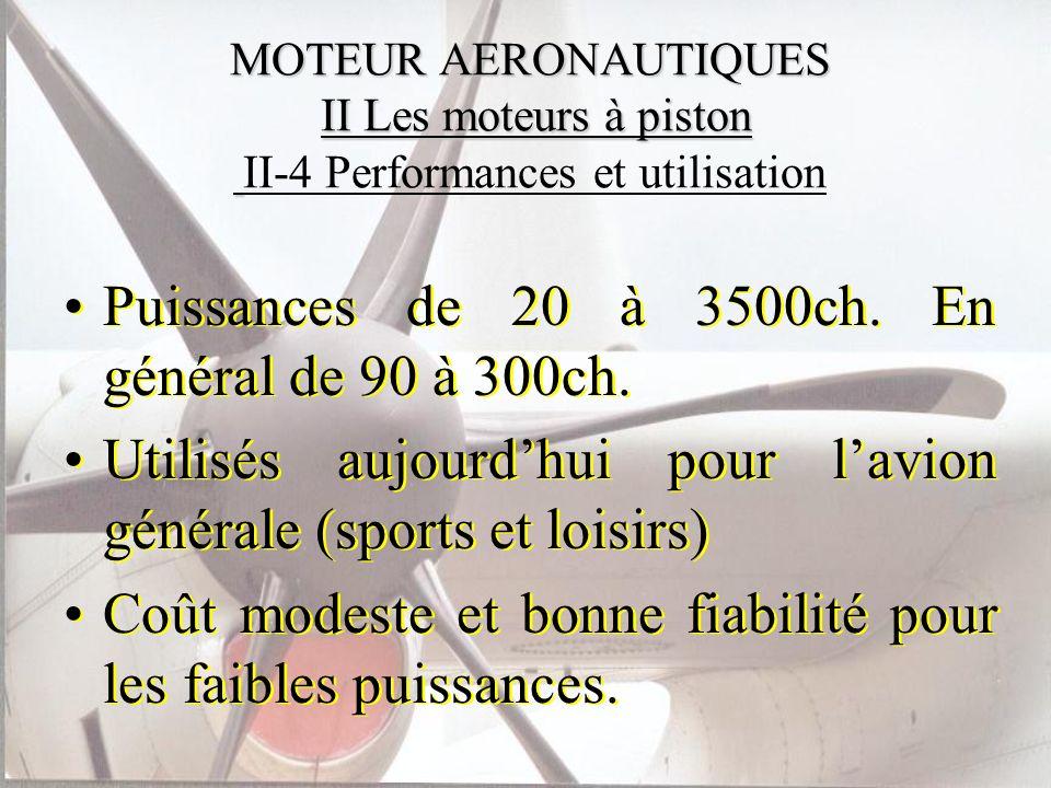 MOTEUR AERONAUTIQUES II Les moteurs à piston MOTEUR AERONAUTIQUES II Les moteurs à piston II-4 Performances et utilisation Puissances de 20 à 3500ch.
