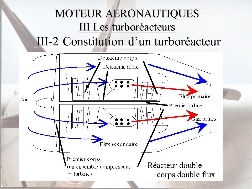 MOTEUR AERONAUTIQUES III Les turboréacteurs MOTEUR AERONAUTIQUES III Les turboréacteurs III-2 Constitution dun turboréacteur Réacteur double corps dou