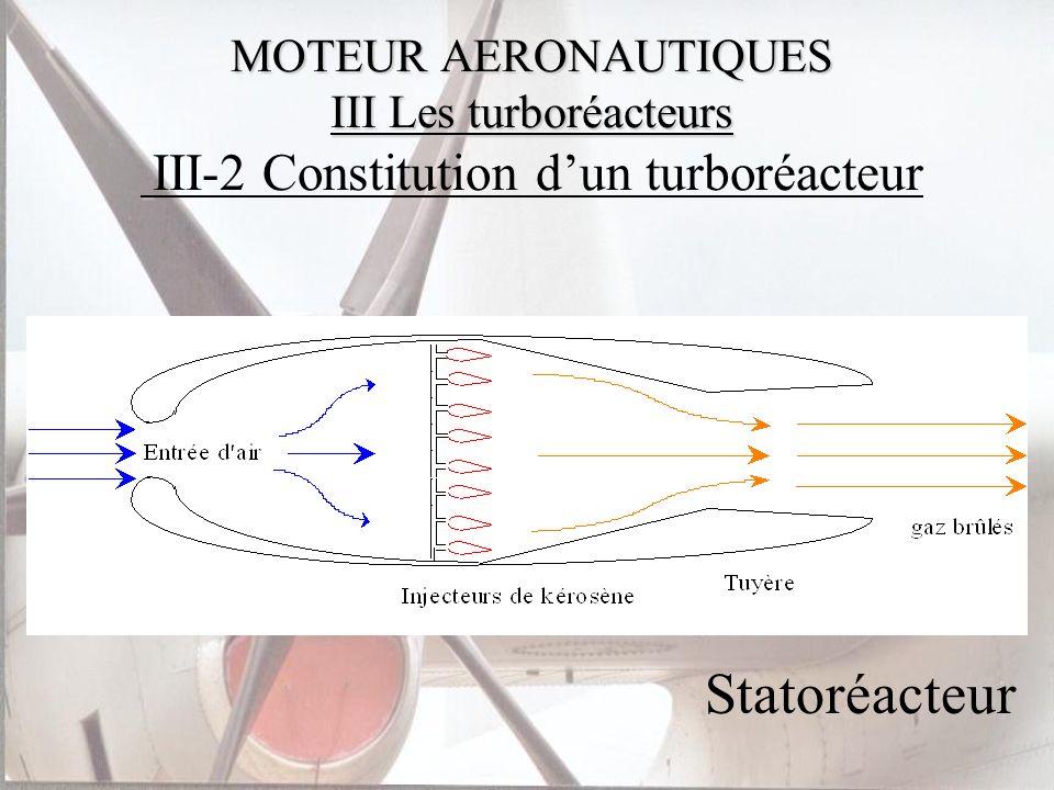 MOTEUR AERONAUTIQUES III Les turboréacteurs MOTEUR AERONAUTIQUES III Les turboréacteurs III-2 Constitution dun turboréacteur Statoréacteur