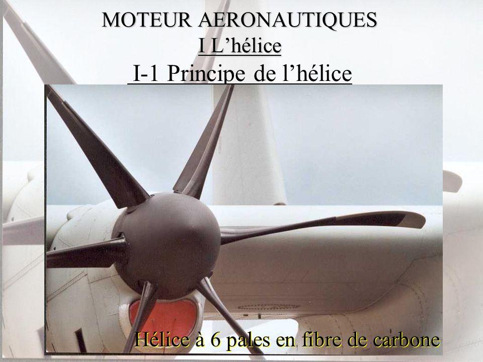 MOTEUR AERONAUTIQUES IV Les turbopropulseurs MOTEUR AERONAUTIQUES IV Les turbopropulseurs IV-1 Principe du turbopropulseur Turbopropulseur dhélicoptère.