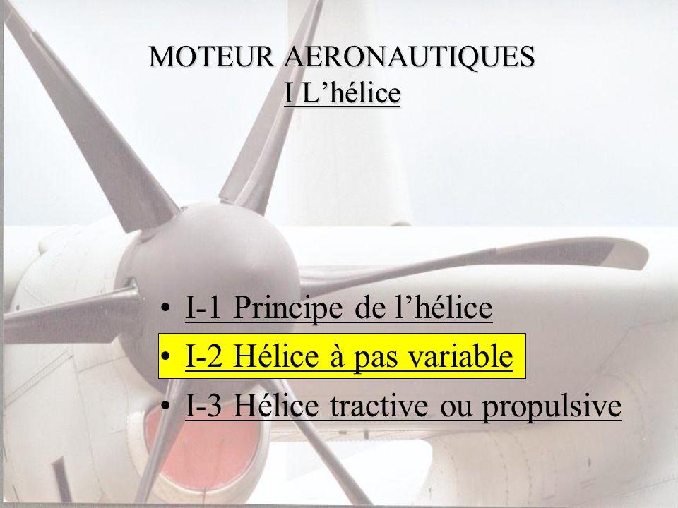 MOTEUR AERONAUTIQUES I Lhélice MOTEUR AERONAUTIQUES I Lhélice I-2 Hélice à pas variable Lefficacité de lhélice à une vitesse donnée varie en fonction du calage.