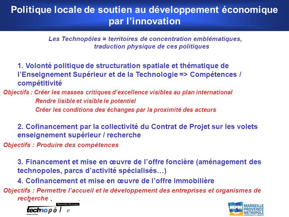 Politique locale de soutien au développement économique par linnovation Les Technopôles = territoires de concentration emblématiques, traduction physique de ces politiques 1.