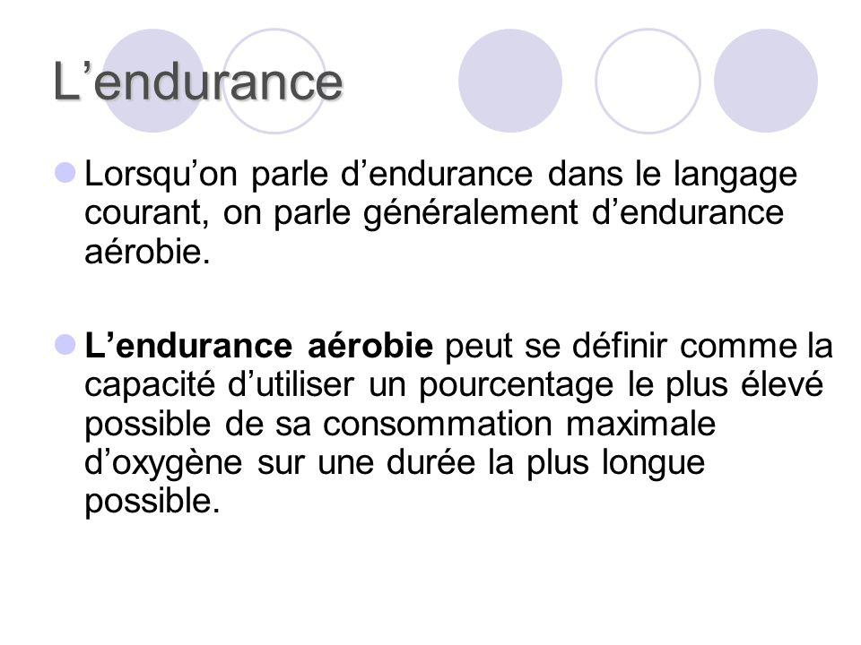 Lendurance Lorsquon parle dendurance dans le langage courant, on parle généralement dendurance aérobie. Lendurance aérobie peut se définir comme la ca