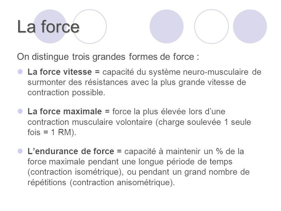 La force On distingue trois grandes formes de force : La force vitesse = capacité du système neuro-musculaire de surmonter des résistances avec la plu