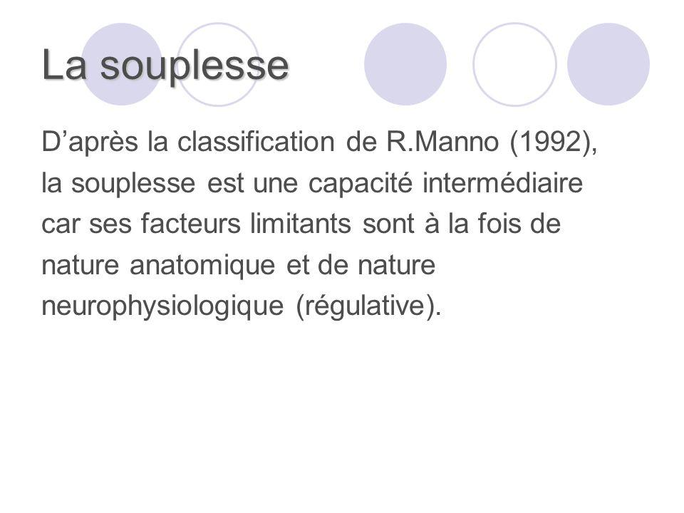 La souplesse Daprès la classification de R.Manno (1992), la souplesse est une capacité intermédiaire car ses facteurs limitants sont à la fois de natu
