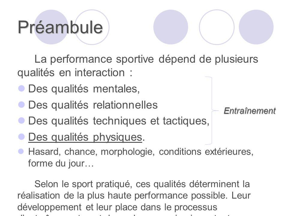 Préambule La performance sportive dépend de plusieurs qualités en interaction : Des qualités mentales, Des qualités relationnelles Des qualités techni