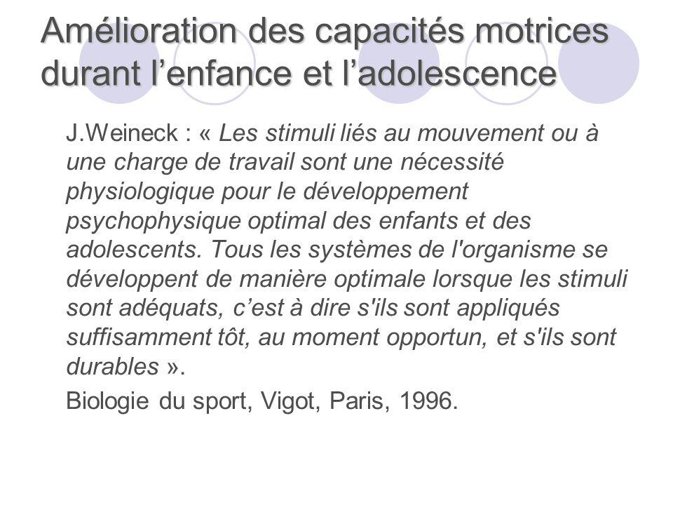 Amélioration des capacités motrices durant lenfance et ladolescence J.Weineck : « Les stimuli liés au mouvement ou à une charge de travail sont une né