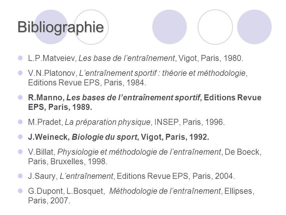 Bibliographie L.P.Matveiev, Les base de lentraînement, Vigot, Paris, 1980. V.N.Platonov, Lentraînement sportif : théorie et méthodologie, Editions Rev