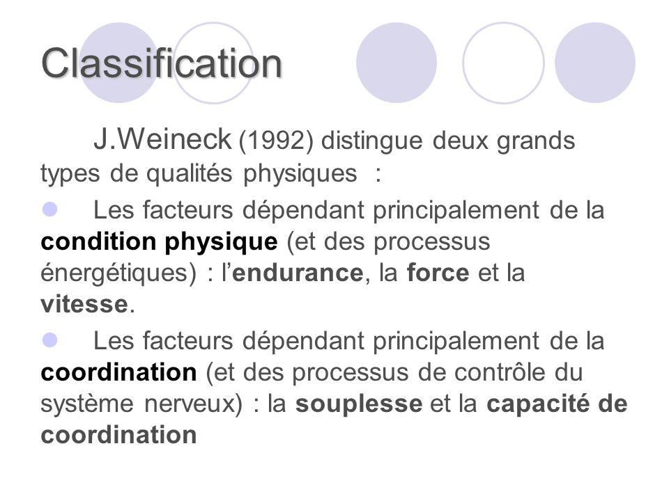 Classification J.Weineck (1992) distingue deux grands types de qualités physiques : Les facteurs dépendant principalement de la condition physique (et