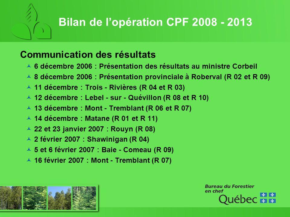 Bilan de lopération CPF 2008 - 2013 Communication des résultats 6 décembre 2006 : Présentation des résultats au ministre Corbeil 8 décembre 2006 : Présentation provinciale à Roberval (R 02 et R 09) 11 décembre : Trois - Rivières (R 04 et R 03) 12 décembre : Lebel - sur - Quévillon (R 08 et R 10) 13 décembre : Mont - Tremblant (R 06 et R 07) 14 décembre : Matane (R 01 et R 11) 22 et 23 janvier 2007 : Rouyn (R 08) 2 février 2007 : Shawinigan (R 04) 5 et 6 février 2007 : Baie - Comeau (R 09) 16 février 2007 : Mont - Tremblant (R 07)