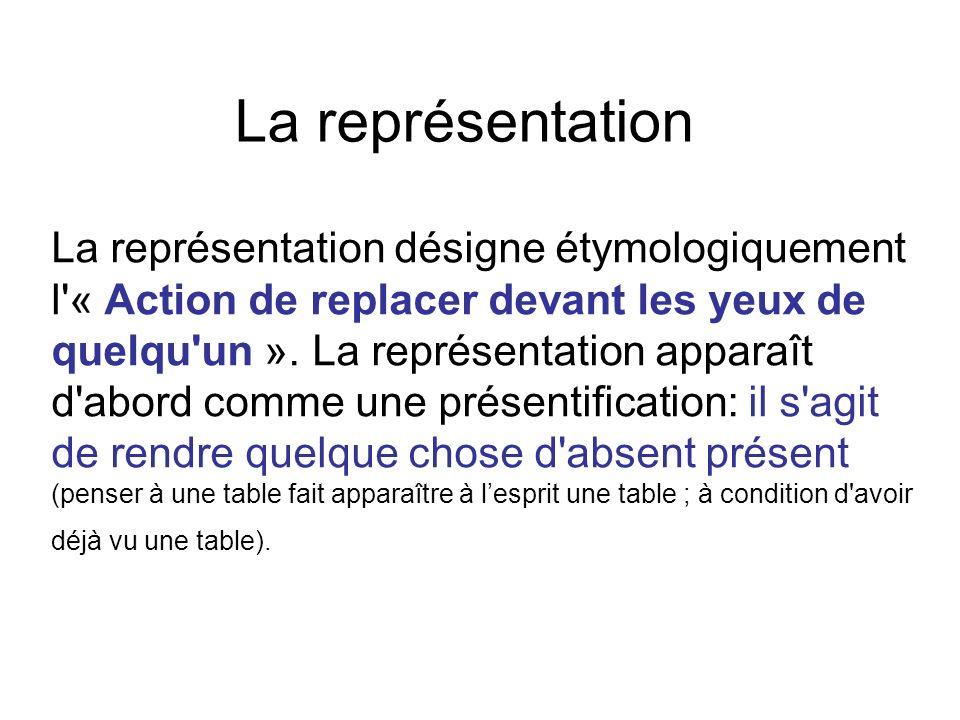 La représentation La représentation désigne étymologiquement l « Action de replacer devant les yeux de quelqu un ».