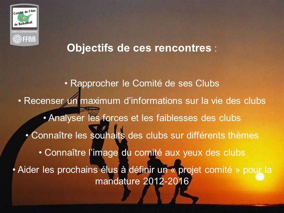 14 Objectifs de ces rencontres : Rapprocher le Comité de ses Clubs Recenser un maximum dinformations sur la vie des clubs Analyser les forces et les f
