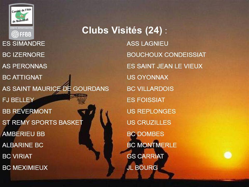 16 Clubs Visités (24) : ES SIMANDREASS LAGNIEU BC IZERNOREBOUCHOUX CONDEISSIAT AS PERONNASES SAINT JEAN LE VIEUX BC ATTIGNATUS OYONNAX AS SAINT MAURIC