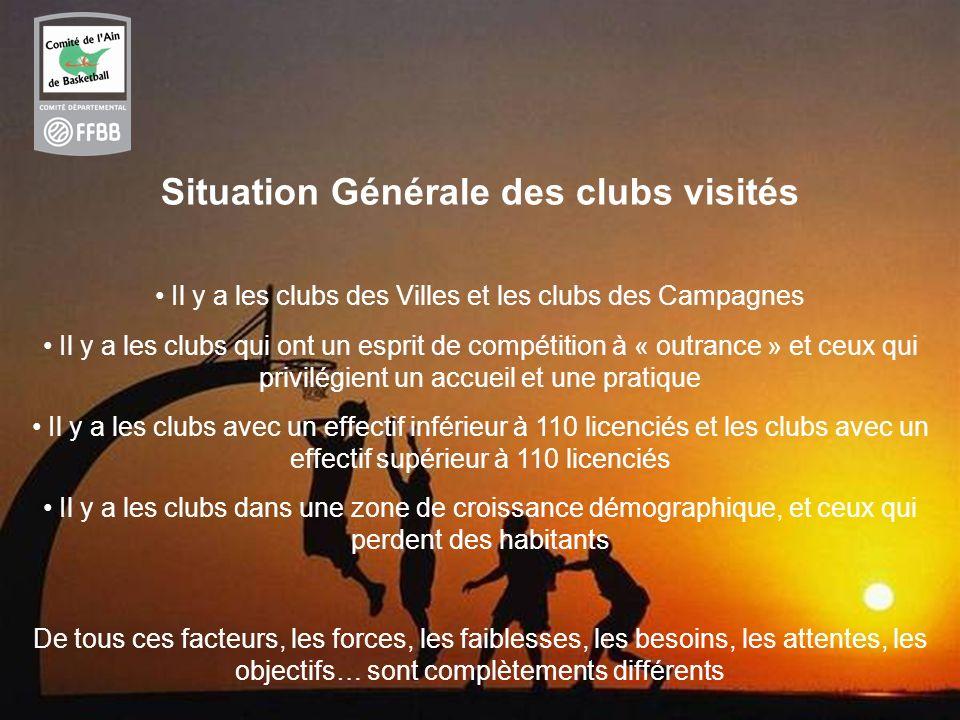 21 Situation Générale des clubs visités Il y a les clubs des Villes et les clubs des Campagnes Il y a les clubs qui ont un esprit de compétition à « o