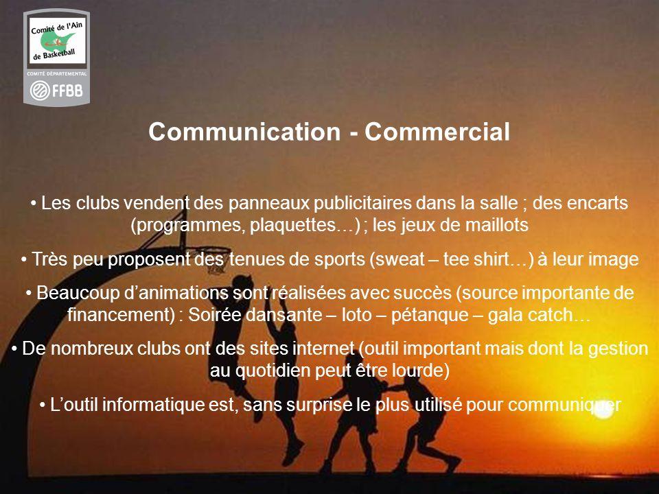 23 Communication - Commercial Les clubs vendent des panneaux publicitaires dans la salle ; des encarts (programmes, plaquettes…) ; les jeux de maillot