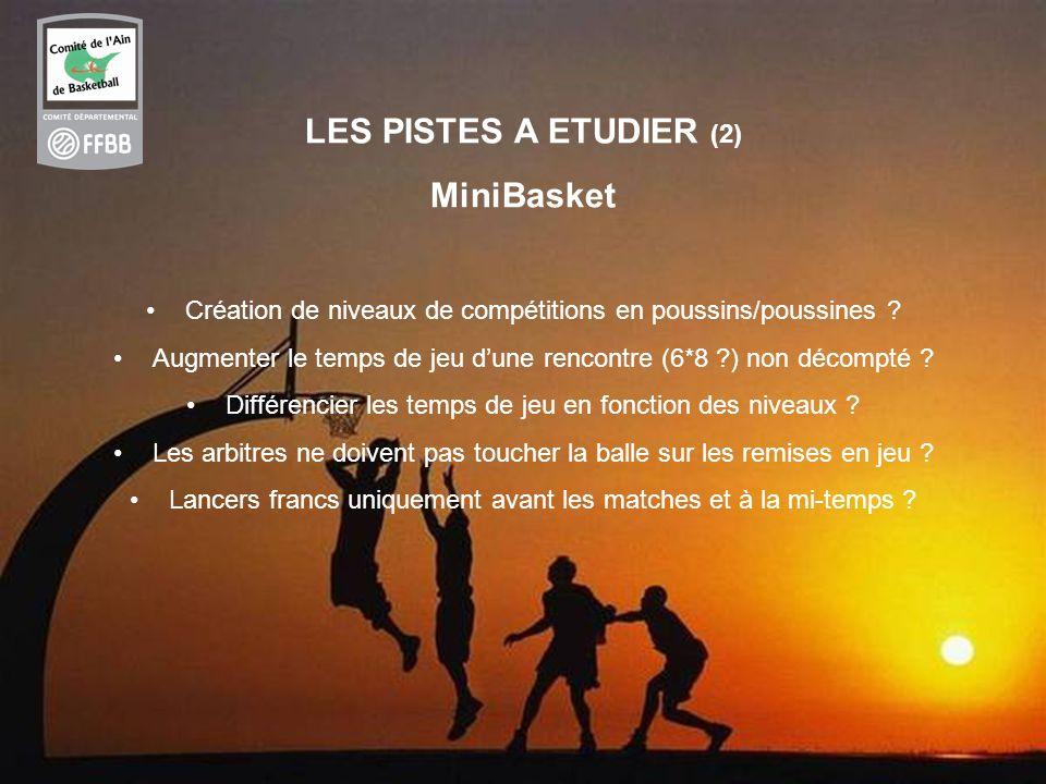 29 LES PISTES A ETUDIER (2) MiniBasket Création de niveaux de compétitions en poussins/poussines ? Augmenter le temps de jeu dune rencontre (6*8 ?) no
