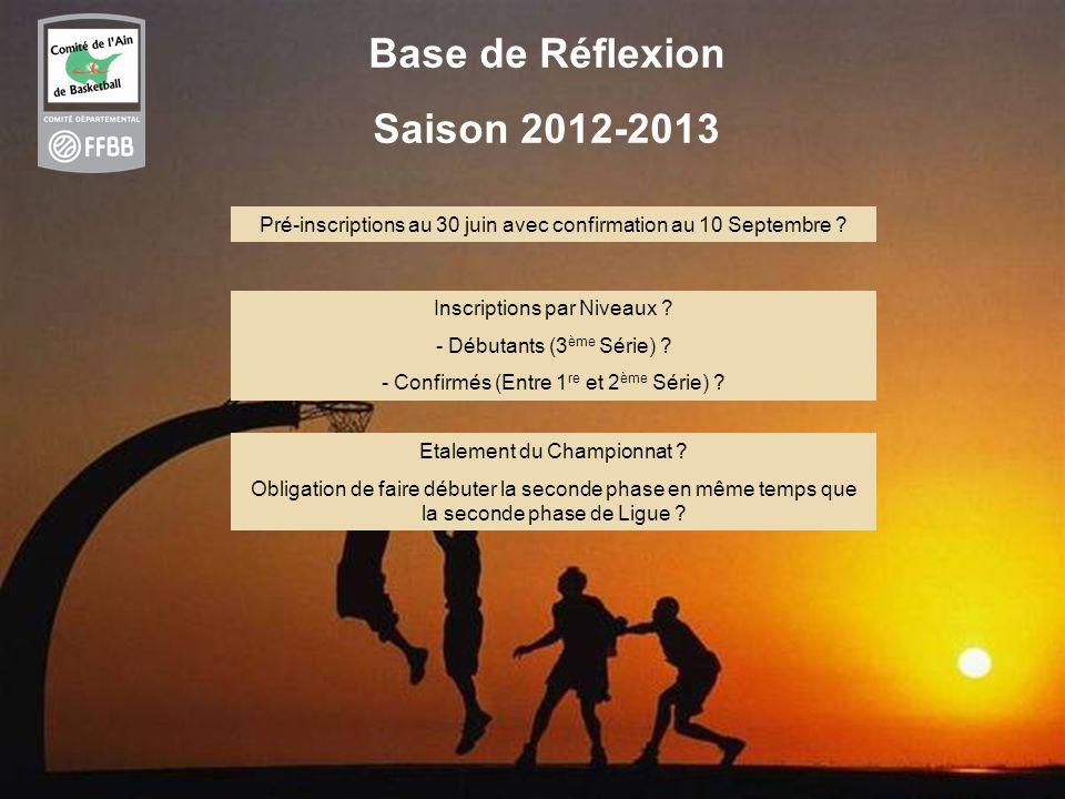 35 Base de Réflexion Saison 2012-2013 Pré-inscriptions au 30 juin avec confirmation au 10 Septembre ? Inscriptions par Niveaux ? - Débutants (3 ème Sé