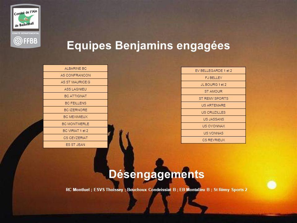 54 Equipes Benjamins engagées Désengagements RC Montluel ; ESVS Thoissey ; Bouchoux Condeissiat B ; EB Montalieu B ; St Rémy Sports 2 EV BELLEGARDE 1