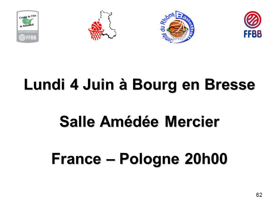 62 Lundi 4 Juin à Bourg en Bresse Salle Amédée Mercier France – Pologne 20h00
