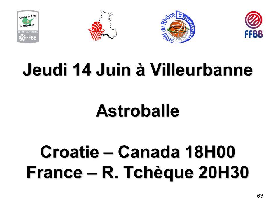 63 Jeudi 14 Juin à Villeurbanne Astroballe Croatie – Canada 18H00 France – R. Tchèque 20H30
